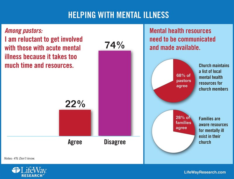 Reluctant-helping-with-mental-illness