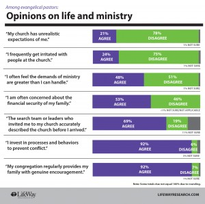 Opinions-on-life